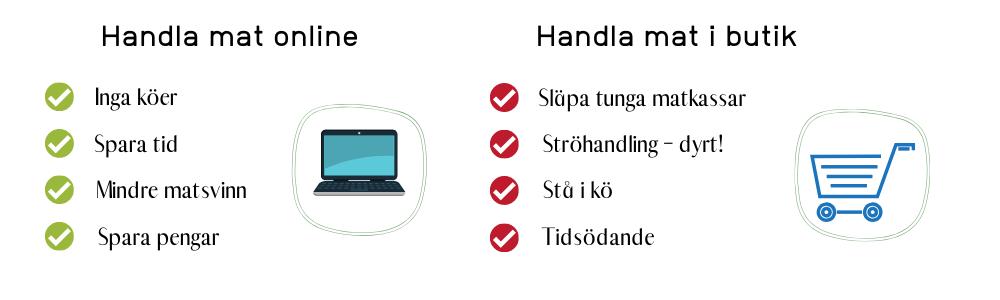 handla mat online